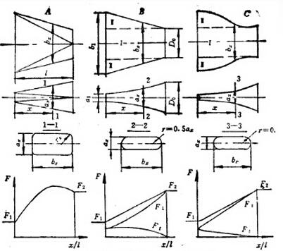 洒水车鸭掌形喷头形状与结构